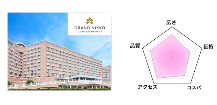 3.グランドニッコー東京ベイ 舞浜